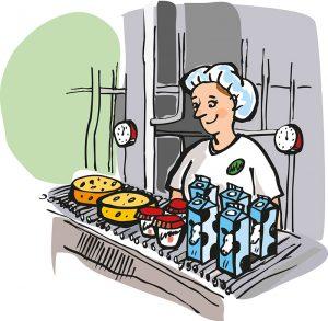 Mjölken processas till olika produkter